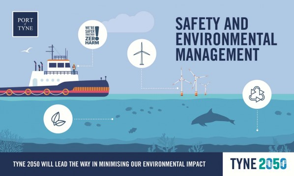 #Tyne2050 will lead the way in minimising our environmental impact