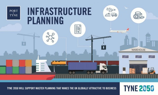 #Tyne2050 will support master planning that makes the UK globally attractive to business