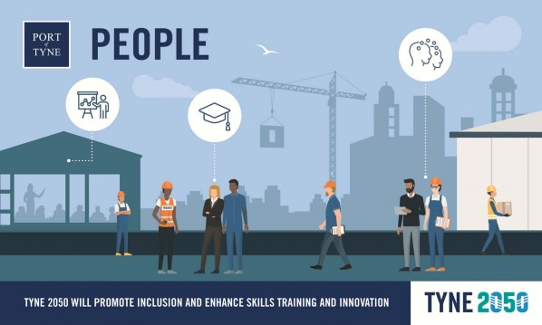 #Tyne2050 will promote inclusion and enhance skills training and innovation
