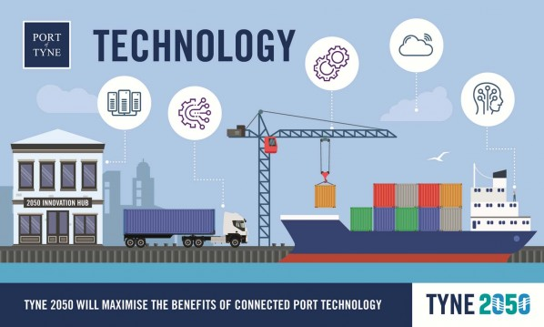 #Tyne2050 will maximise the benefits of connected port technology